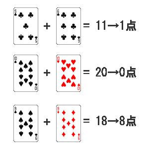 百家樂02