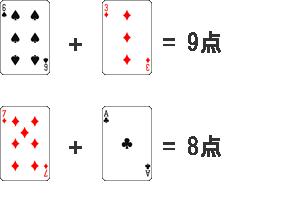 百家樂09