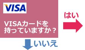 支払い方法2VISAカードを保有しているか