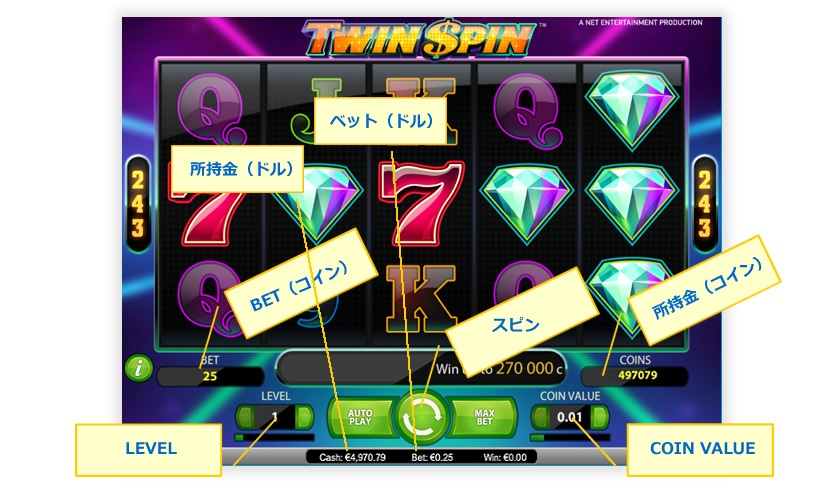 twinspin09