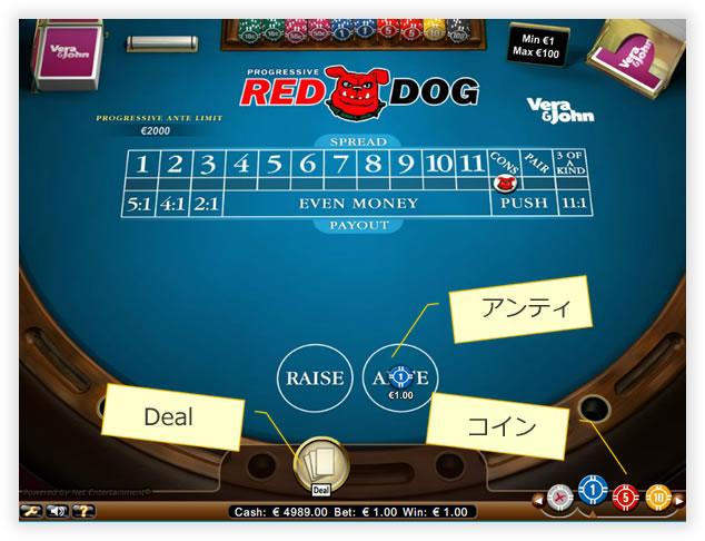 reddog03